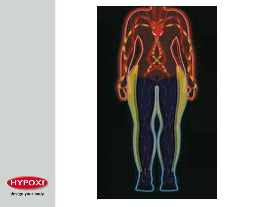 targeted fat loss with HYPOXI